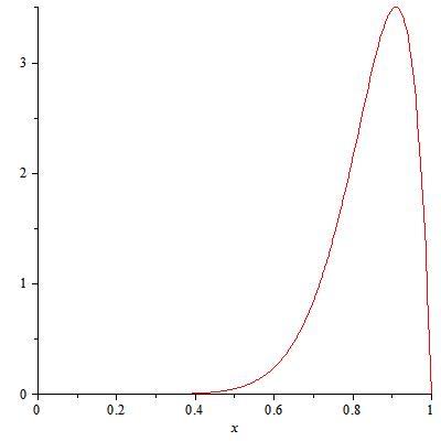 y=h_10(x) (alpha=2)